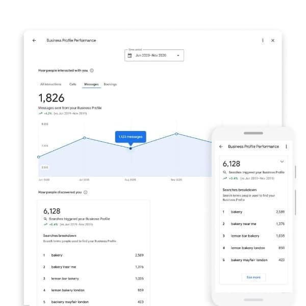 De nouvelles statistiques pour les pages Google My Business