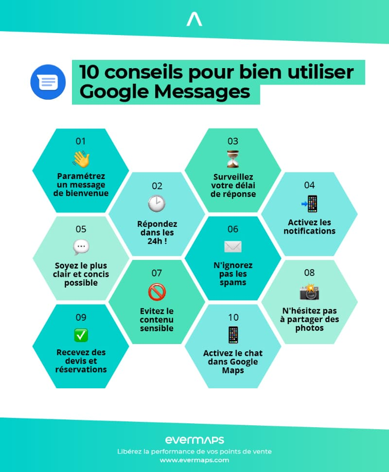 Infographie 10 conseils pour bien utiliser Google Messages